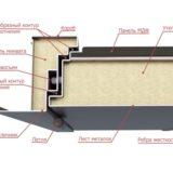 Конструкция металлических входных дверей Волдор Лайт