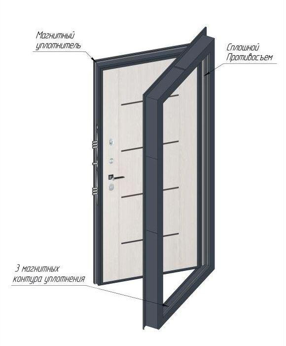 Конструкция входной двери Волдор
